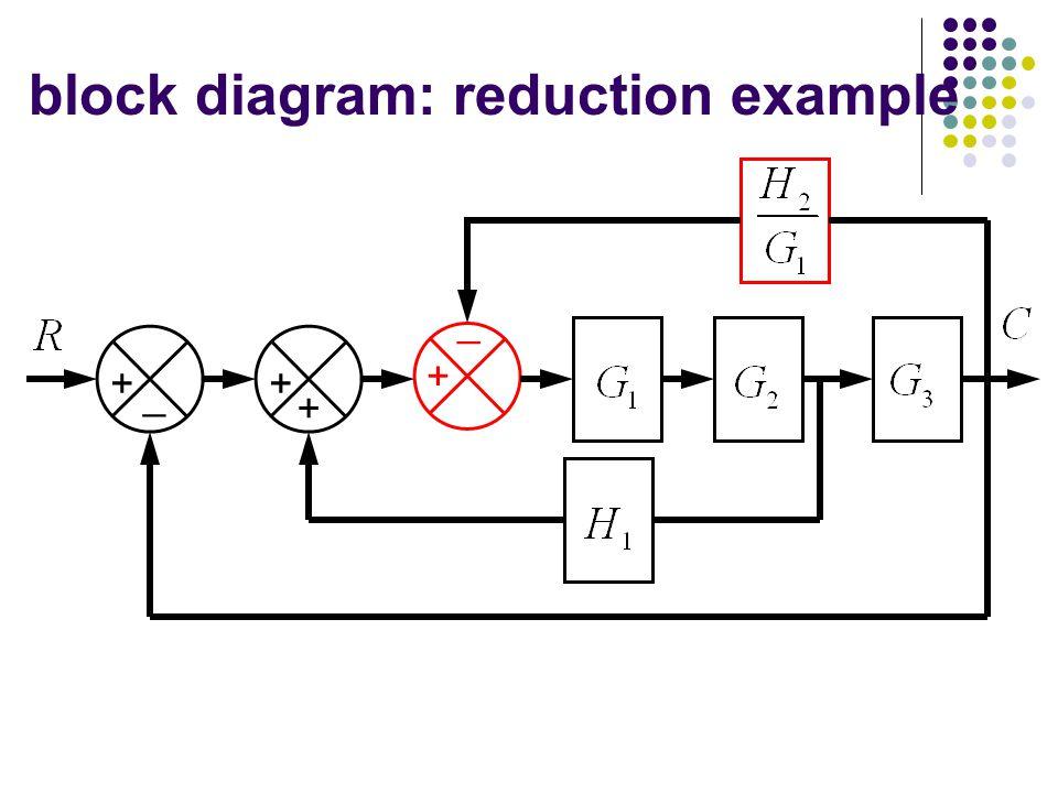 nt_7715] block diagram reduction examples and solutions  jidig kapemie mohammedshrine librar wiring 101