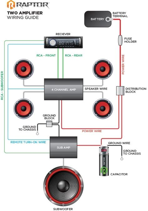 [XOTG_4463]  YH_4249] Wiring Two Amps Car Audio | Car Audio Wiring Diagrams Multiple Amps |  | Boapu Wigeg Mohammedshrine Librar Wiring 101