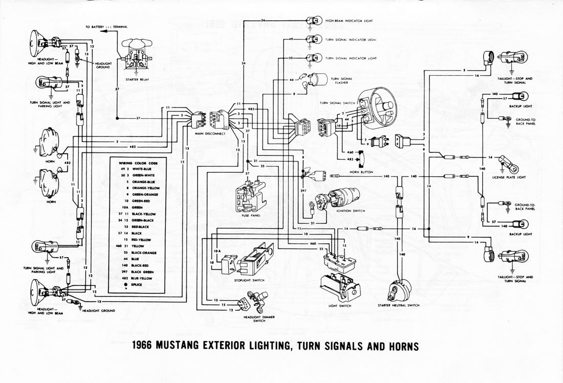 exterior light turn signals and horns wiring diagrams of 1966 ... 1967 ford f100 wiring diagram  tennisabtlg-tus-erfenbach.de