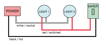 Outstanding Electrical How Do I Wire Two Lights With A Switch Home Wiring Cloud Waroletkolfr09Org