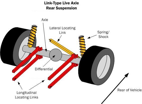 zw_4972] simple wiring diagram car wheels wiring diagram  unbe tool intap hylec greas hete subd hendil mohammedshrine librar wiring  101
