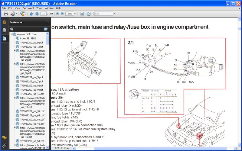 ZK_2508] Volvo Ignition Switch Wiring Diagram Free Diagram   Volvo 850 Ignition Switch Wiring Diagram      Bedr Apom Lectu Heli Lectu Aeocy Tixat Mohammedshrine Librar Wiring 101