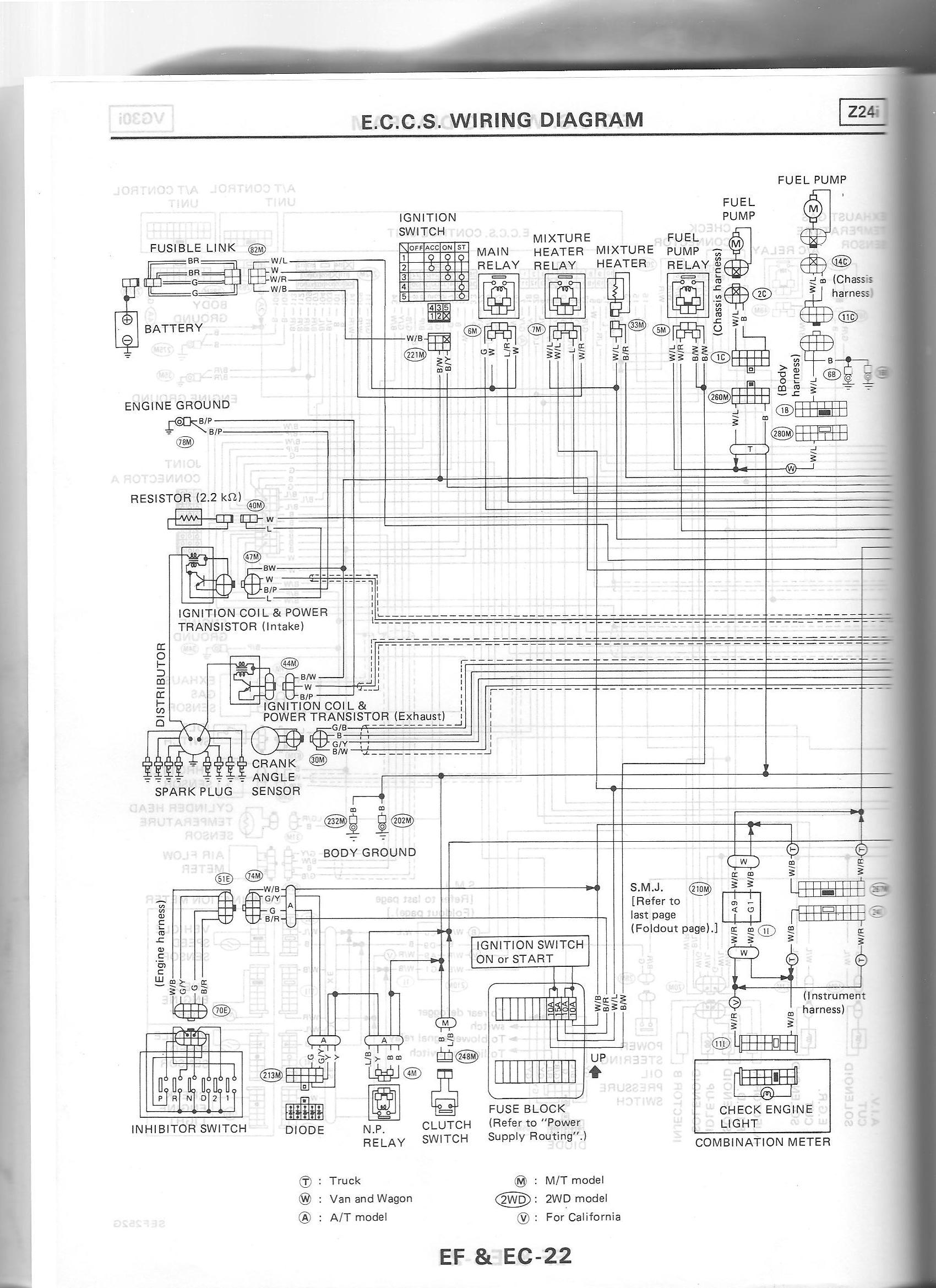 Pleasing Ka24De Ecu Pinout Diagram Wiring Diagram Photos For Help Your Wiring Cloud Rdonaheevemohammedshrineorg