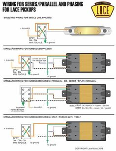 [DIAGRAM_38ZD]  XR_5823] Lace Pickup Wiring Diagrams Download Diagram | Lace Humbucker Wiring Diagram |  | Itis Stre Over Marki Xolia Mohammedshrine Librar Wiring 101