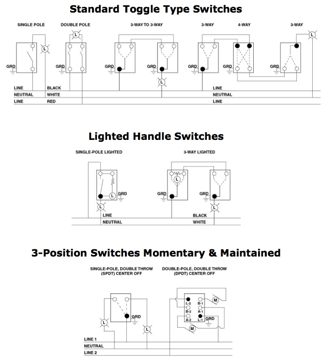 Rv Pedestal Wiring Diagram from static-assets.imageservice.cloud