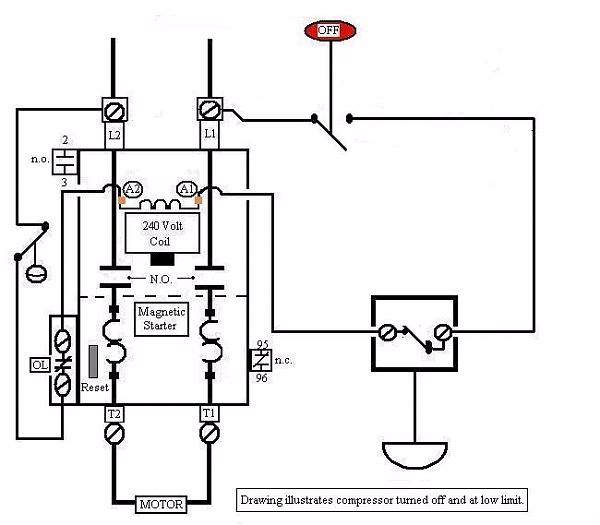 [DIAGRAM_38IU]  KX_0637] Air Compressor Magnetic Starter Wiring Diagram | Furnas Magnetic Starter Wiring Diagram |  | Alma Osuri Kweca Mohammedshrine Librar Wiring 101