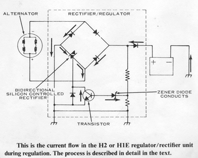 [DIAGRAM_5LK]  RK_1693] Motorcycle Wiring Diagrams On 4 Wire Rectifier Wiring Diagram  System | Charging System On A Motorcycle Wiring Diagram |  | Effl Lave Trofu Funi Sarc Exxlu Umng Mohammedshrine Librar Wiring 101