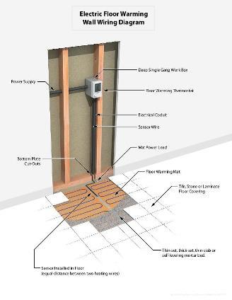 YX_8307] Wiring Diagram Electric Underfloor Heating Wiring Diagram Wiring  Imgs Download DiagramIvoro Emba Mohammedshrine Librar Wiring 101