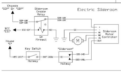 WL_2541] Rv Slide Out Wiring Diagram Free Image About Wiring Diagram And  Free DiagramLite Kesian Illuminateatx Librar Wiring 101
