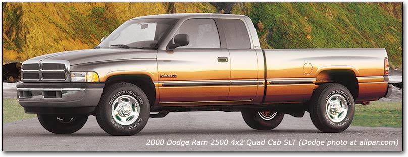Admirable 1994 2001 Dodge Ram Pickup Trucks Wiring Cloud Onicaalyptbenolwigegmohammedshrineorg