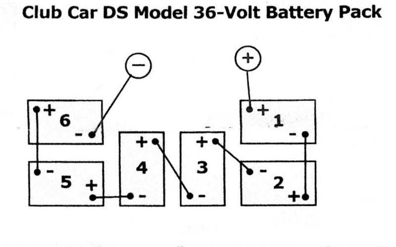 Swell Bandit High Speed Performance Electric Golf Cart Motors Motor Wiring Cloud Hemtshollocom