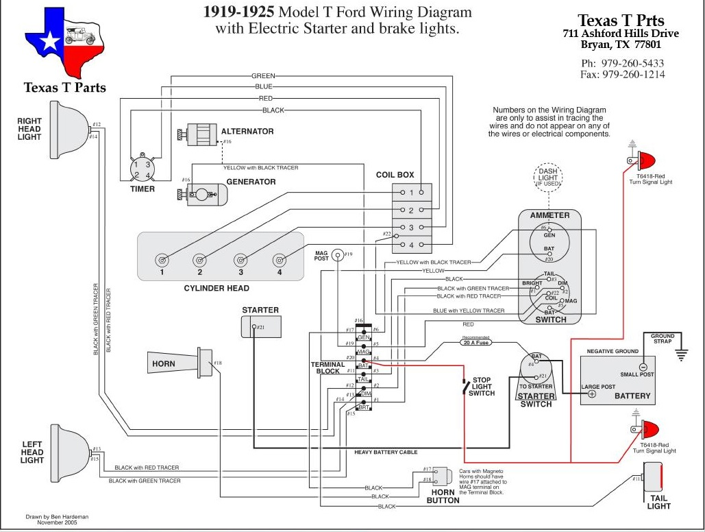 HV_7449] For A 1925 Ford Model T Wiring Diagram Free DiagramOspor Cajos Mohammedshrine Librar Wiring 101