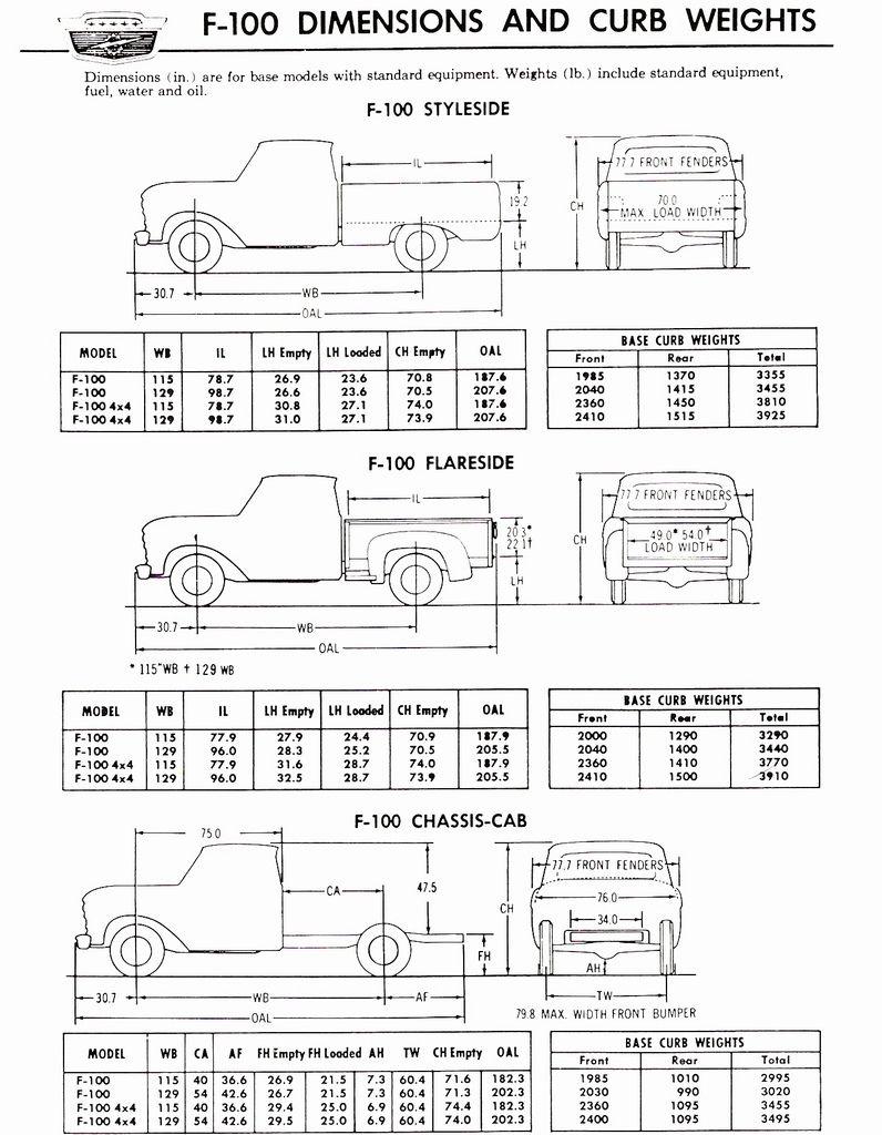 Fantastic 1965 1966 Ford F 100 Truck Dimensions Curb Weights By Custom Cab Wiring Cloud Onicaalyptbenolwigegmohammedshrineorg