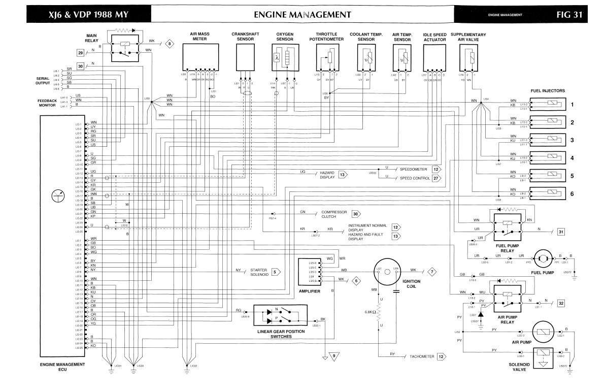 Jaguar Xj40 Wiring Diagram - Wiring Diagram