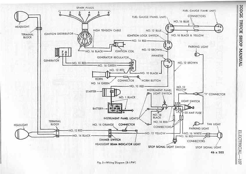 1951 Dodge Wiring Diagram Wiring Diagram Motor Motor Frankmotors Es