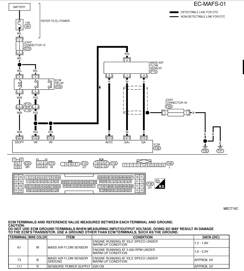2005 Nissan Maxima Wiring Diagram