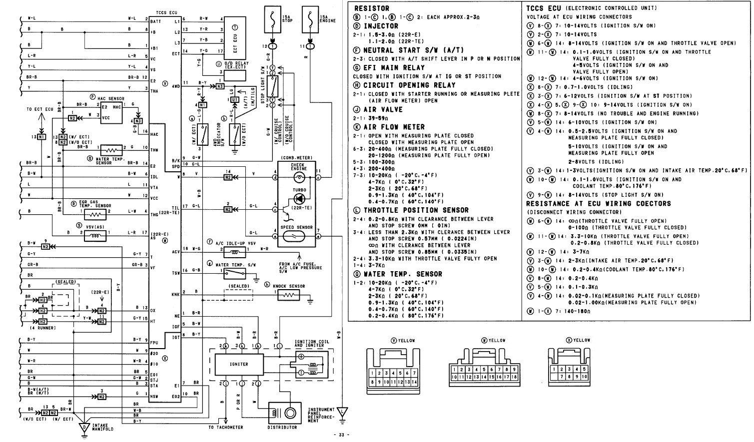 MT_1730] 1986 Toyota Pickup Wiring Diagram Toyota Pickup Wiring Diagram  Wiring DiagramInrebe Hyedi Mohammedshrine Librar Wiring 101