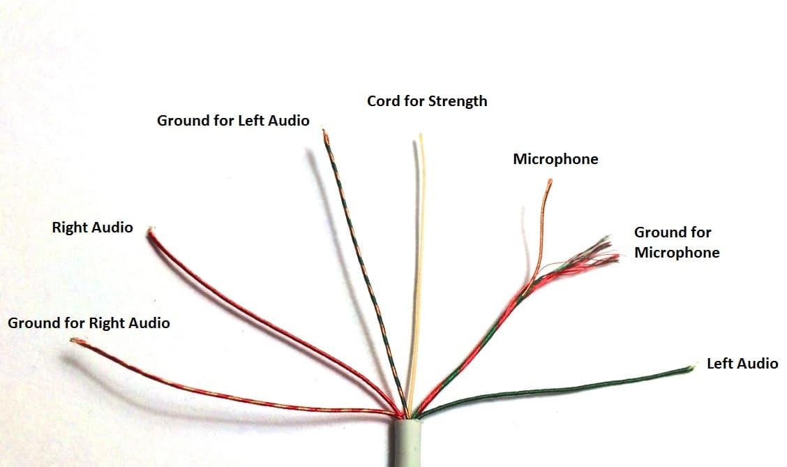 Awe Inspiring How To Hack A Headphone Jack Wiring Cloud Licukosporaidewilluminateatxorg