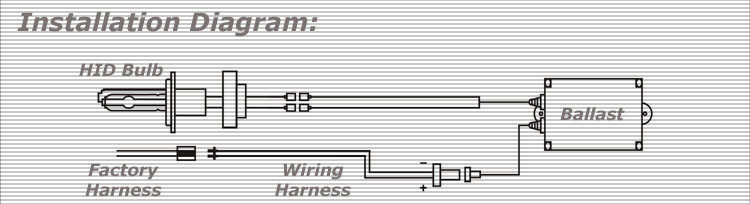 Astonishing Hid Kit Installation Instructions Wiring Cloud Dulfrecoveryedborg