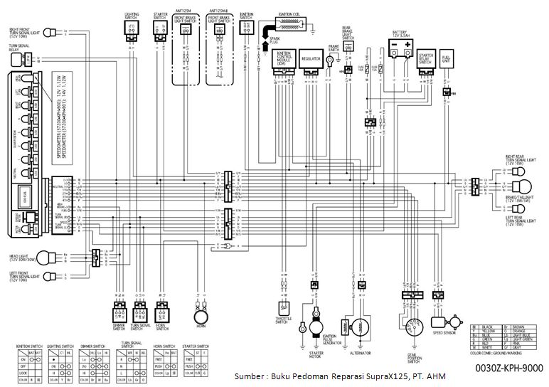 Super Honda Community Bingung Dengan Wiring Diagram Motor Anda Check It Wiring Cloud Dulfrecoveryedborg