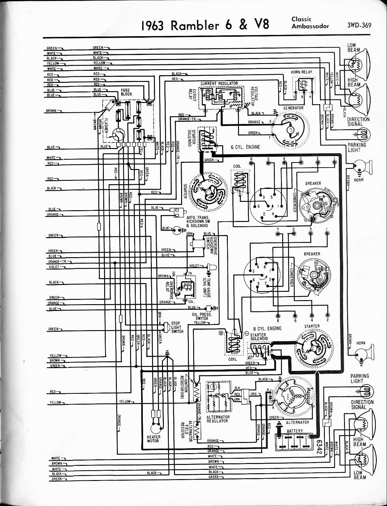 Incredible 1965 Rambler Clic Wiring Diagram Get Free Image About Wiring Diagram Wiring Cloud Xortanetembamohammedshrineorg