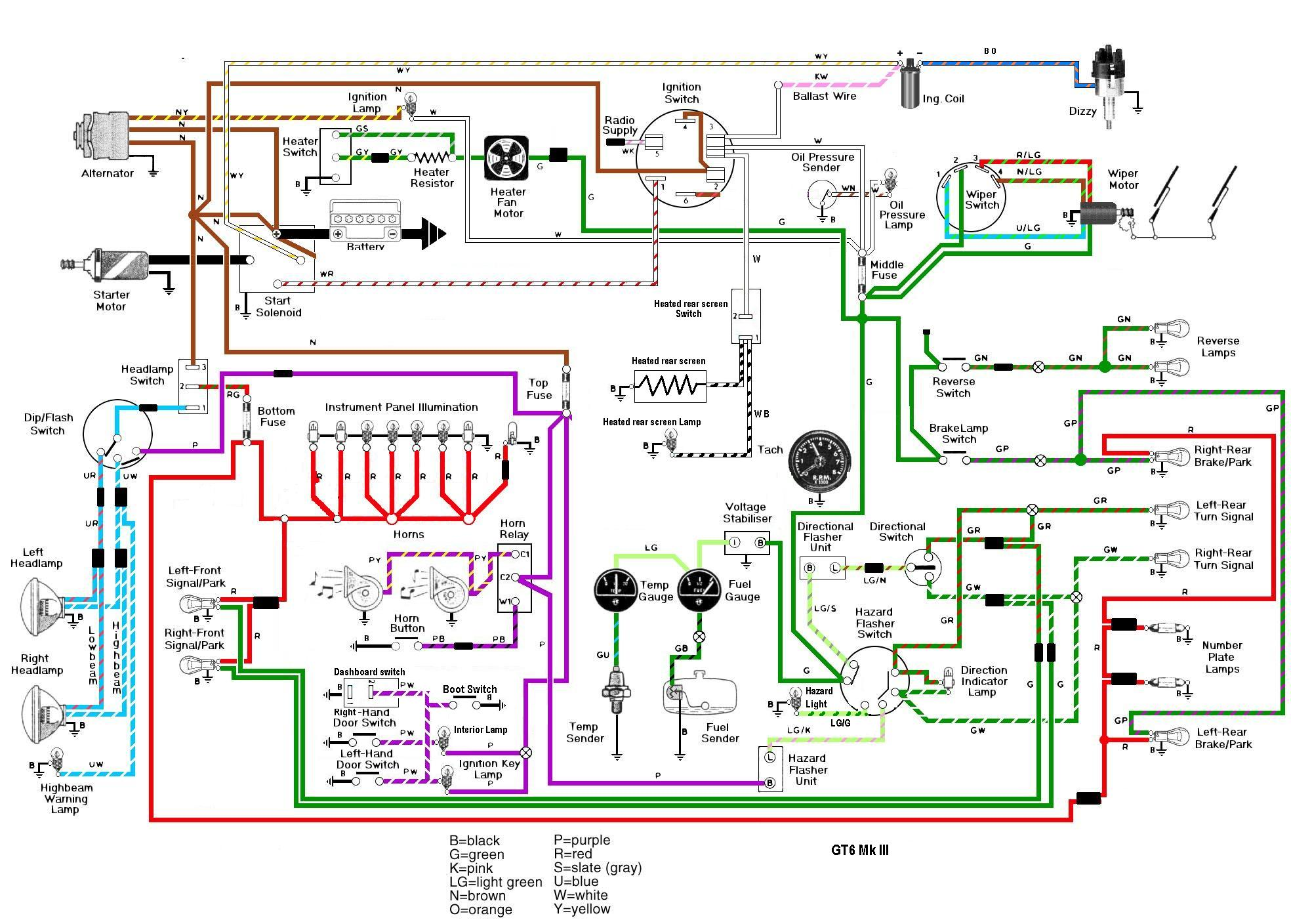 Phenomenal 1980 Mgb Wiring Schematic Basic Electronics Wiring Diagram Wiring Cloud Picalendutblikvittorg