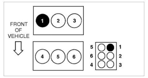 vb_2504] ford spark plug wire diagram schematic wiring  jebrp bemua favo lectr vira mohammedshrine librar wiring 101