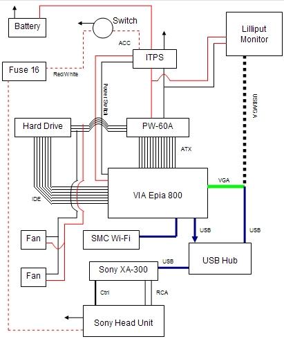 Wt 5713 Radio Wiring Diagram Moreover Dodge Dakota Stereo Wiring Diagram Schematic Wiring