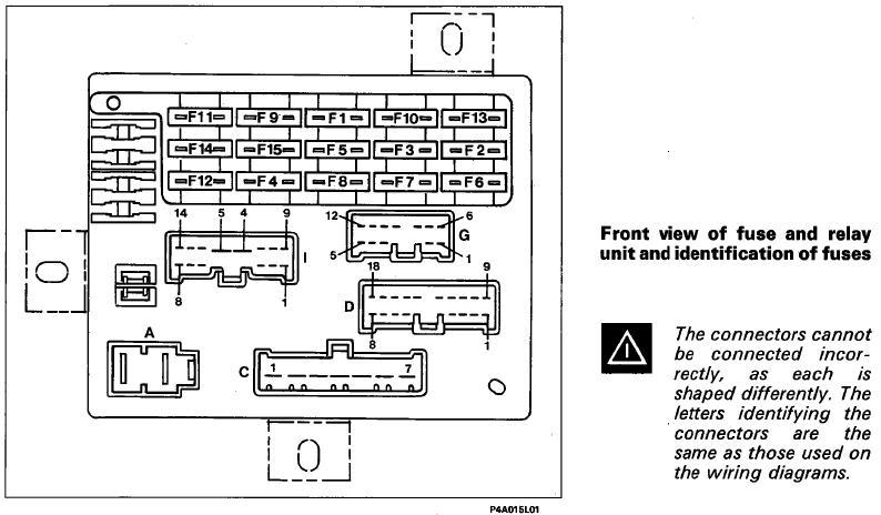 Cool Fiat Stilo Jtd Fuse Box Diagram Wiring Diagram B2 Wiring Cloud Ittabisraaidewilluminateatxorg
