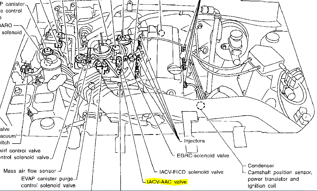 1997 Nissan Truck Parts Diagram - Wiring Diagram Recent few-assembly -  few-assembly.cosavedereanapoli.it | 97 Nissan Pickup 2 4 Exhaust System Diagrahm |  | few-assembly.cosavedereanapoli.it