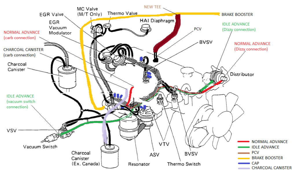 zf_5342] order diagram together with 1984 toyota pickup 22r vacuum diagram  vish gray ratag ommit licuk gresi strai icand jebrp getap throp aspi  mohammedshrine librar wiring 101