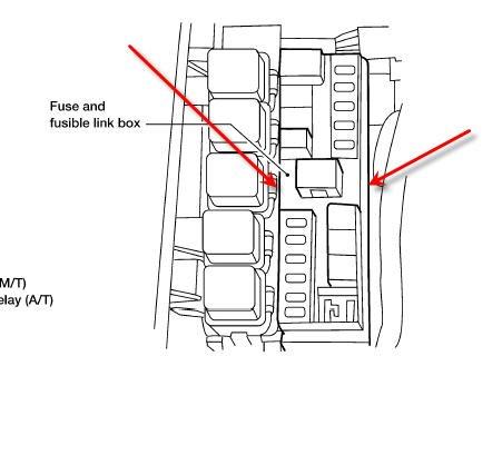 Superb Nissan Titan Fusible Link Likewise Under Dash Wiring Harness Diagram Wiring Cloud Picalendutblikvittorg