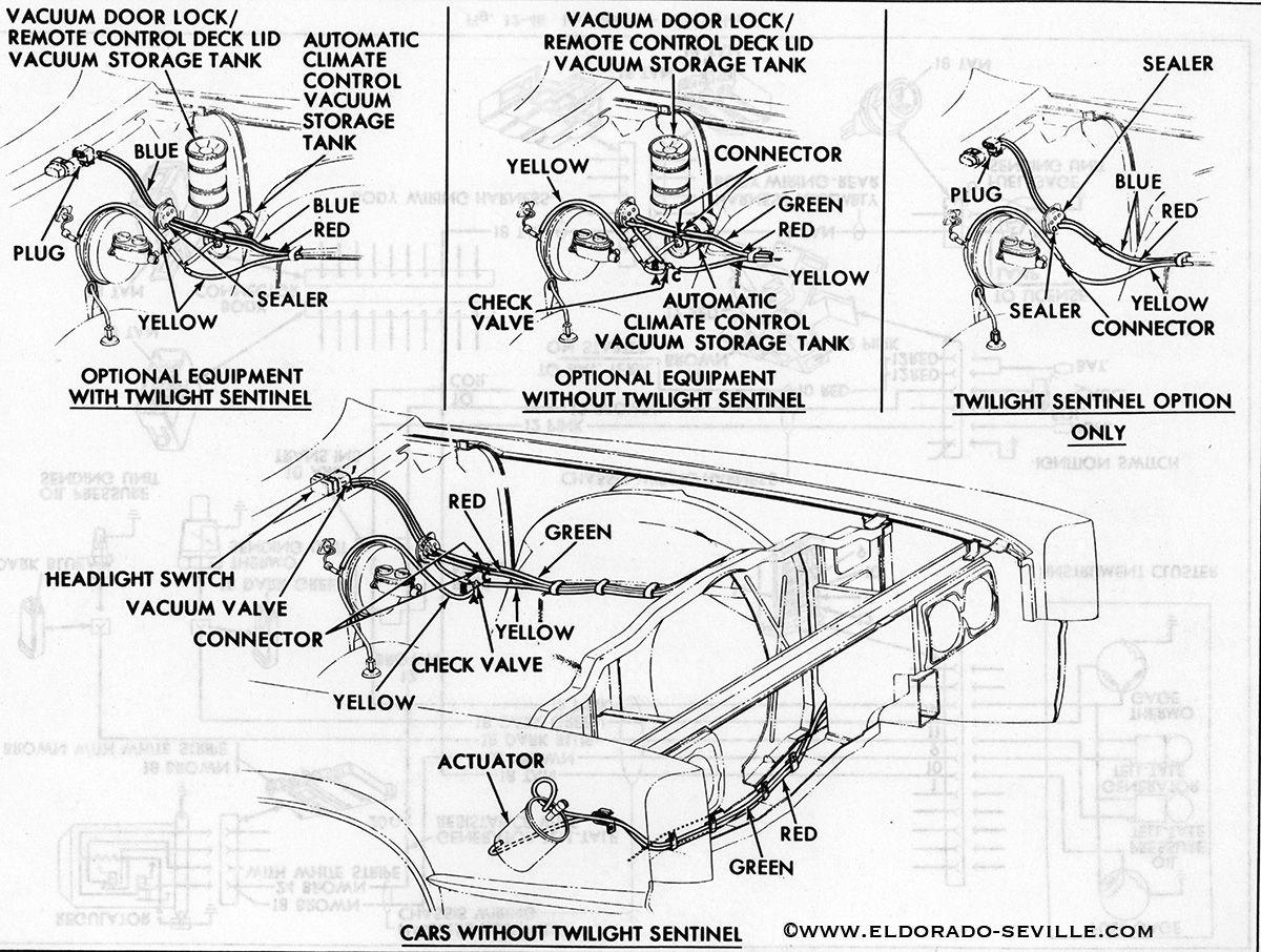 Stupendous Diagram Furthermore 1967 Headlight Vacuum Diagram Cadillac Wiring Wiring Cloud Hemtshollocom