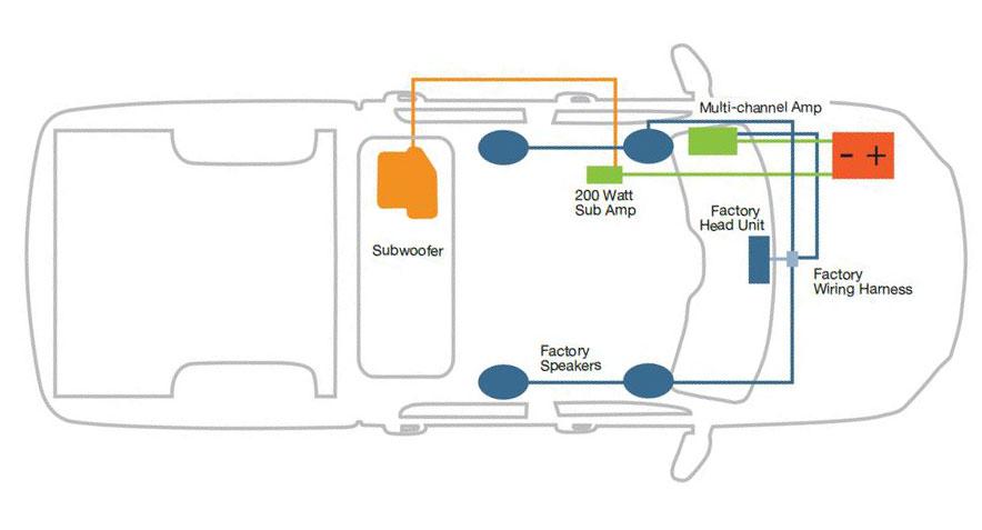 wiring diagram for 2010 dodge ram 1500 sm 3614  2010 dodge journey radio wiring diagram wiring diagram  2010 dodge journey radio wiring diagram