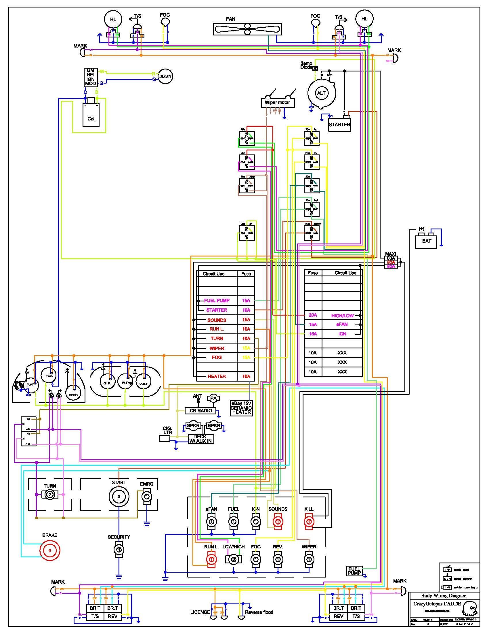 WW_3490] Basic Race Car Wiring SchematicDrosi Numap Mohammedshrine Librar Wiring 101