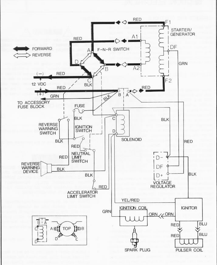 1988 Ezgo Micro Switch Wiring Diagram Wiring Diagram Generate A Generate A Saleebalocchi It
