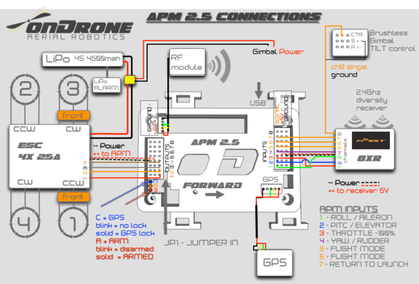Diagram  How To Setup Quadcopter Fpv Wiring On Your