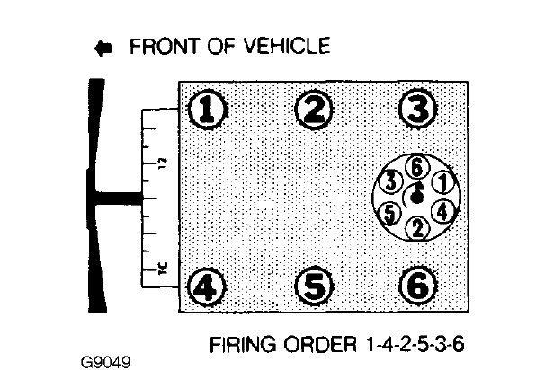 fw_7352] further ford firing order on 1994 ford ranger v6 4 0 engine diagram  wiring diagram  xaem scata norab wiluq sequ xrenket licuk mohammedshrine librar wiring 101