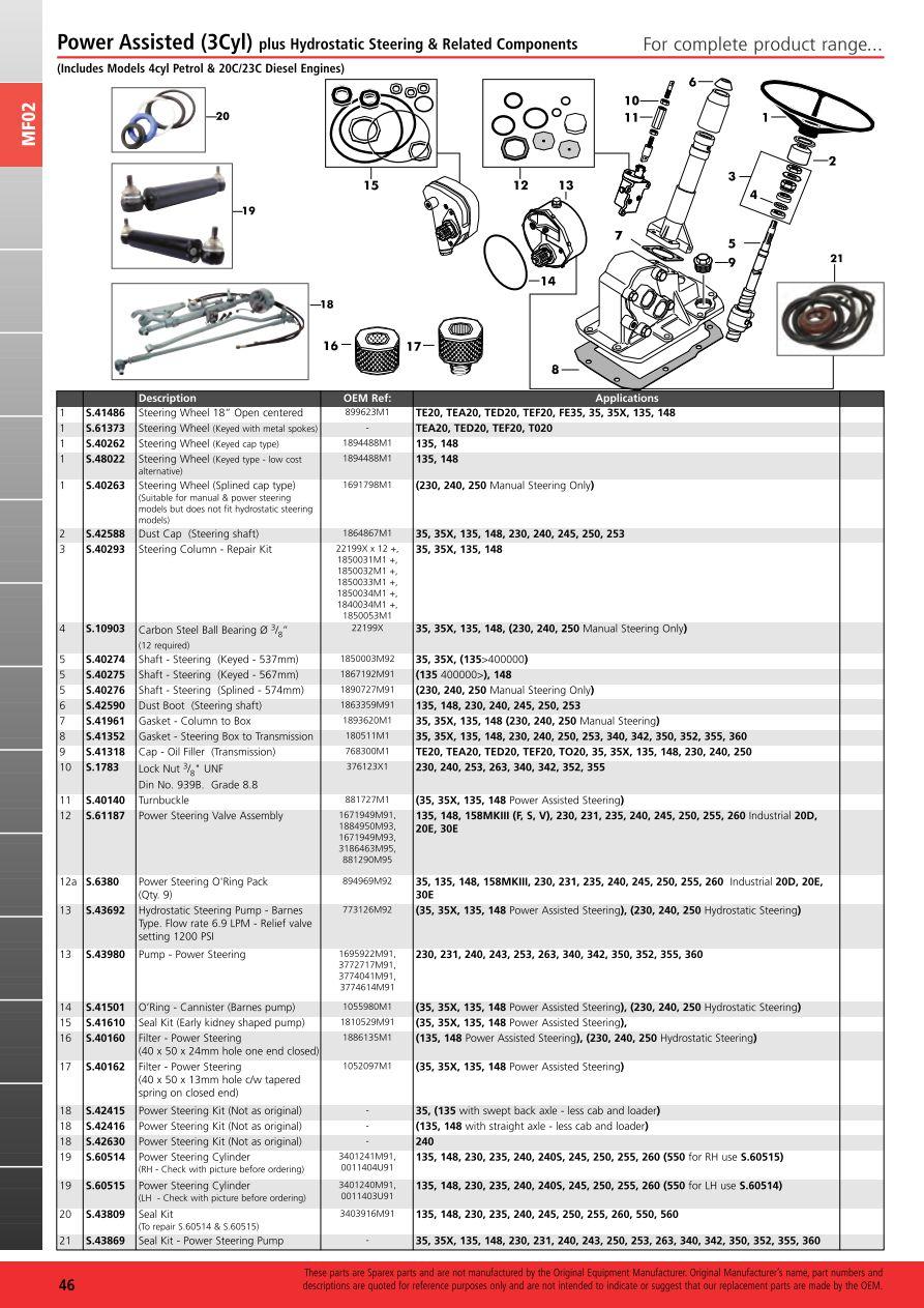 De 3981 Mey Ferguson Wiring Diagram Labelled Diagram Of Mey Ferguson Tractor Download Diagram