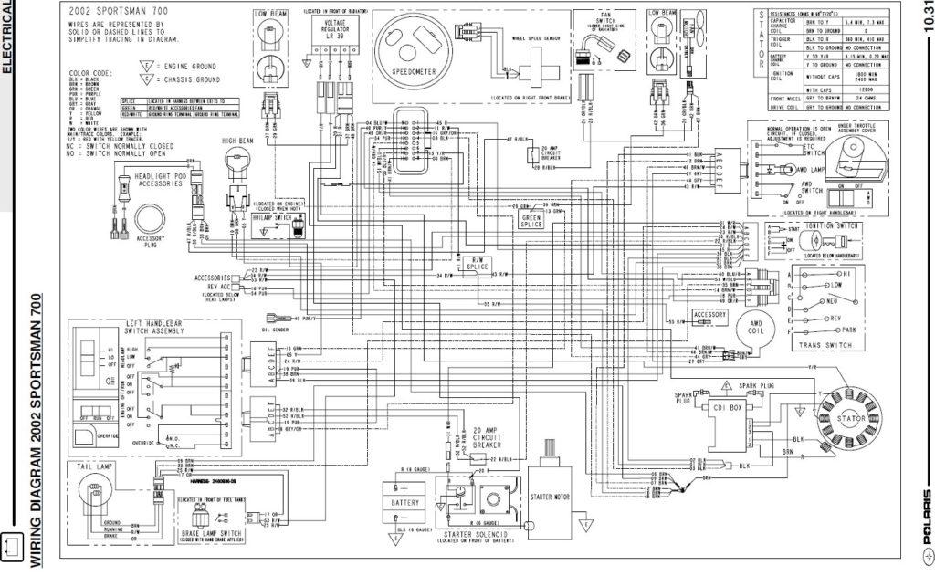 Polaris Ranger 900 Wiring Diagram - Best Wiring Diagram key-charge -  key-charge.santantoniosassuolo.it | 2014 Polaris Ranger Wiring Diagram |  | key-charge.santantoniosassuolo.it