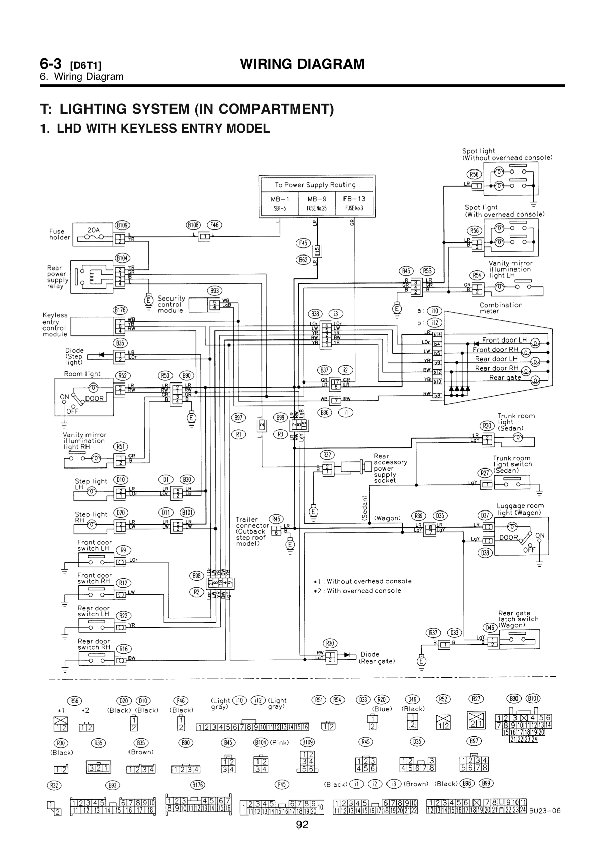 subaru 1990 legacy wiring diagram - wiring diagram schematic hill-total-a -  hill-total-a.aliceviola.it  aliceviola.it