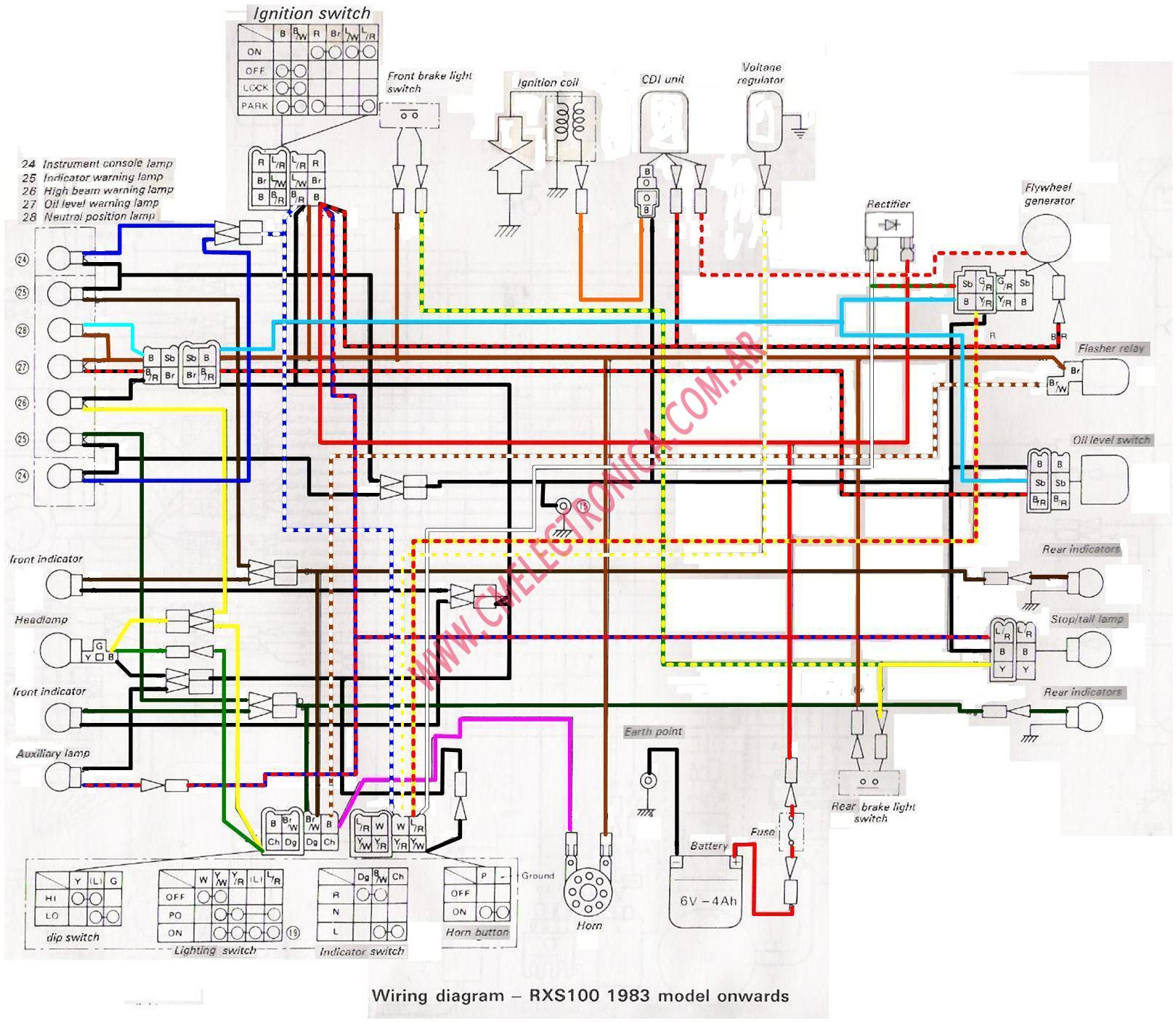 [DIAGRAM_38IU]  VA_0696] Yamaha Outboards Wiring Diagrams Free Download Wiring Diagram | Wiring Diagram For Yamaha Rx 50 |  | Timew Inrebe Mohammedshrine Librar Wiring 101