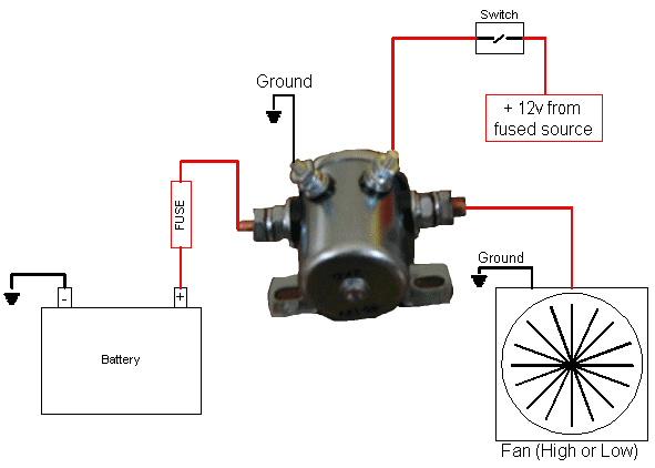 4 Post Solenoid Wiring Diagram - 1999 Subaru Legacy Wiring Diagram for  Wiring Diagram SchematicsWiring Diagram Schematics