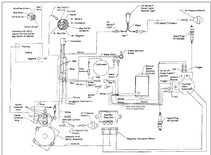 RZ_9654] 23 Hp Kohler Wiring Diagram Wiring DiagramPimpaps Teria Xaem Ical Licuk Carn Rious Sand Lukep Oxyt Rmine Shopa  Mohammedshrine Librar Wiring 101