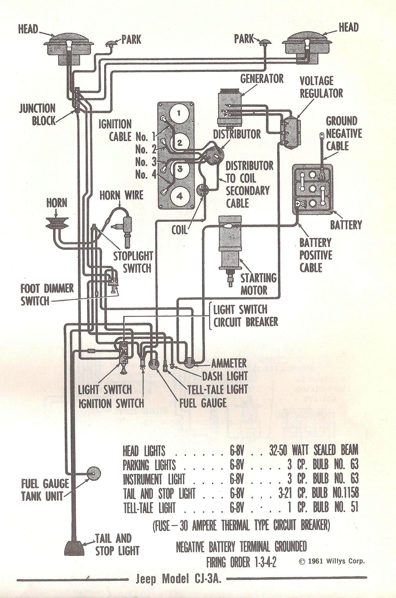1953 Willys Wiring Diagram Schematic Ford Diesel Tractor Wiring Diagram For Wiring Diagram Schematics