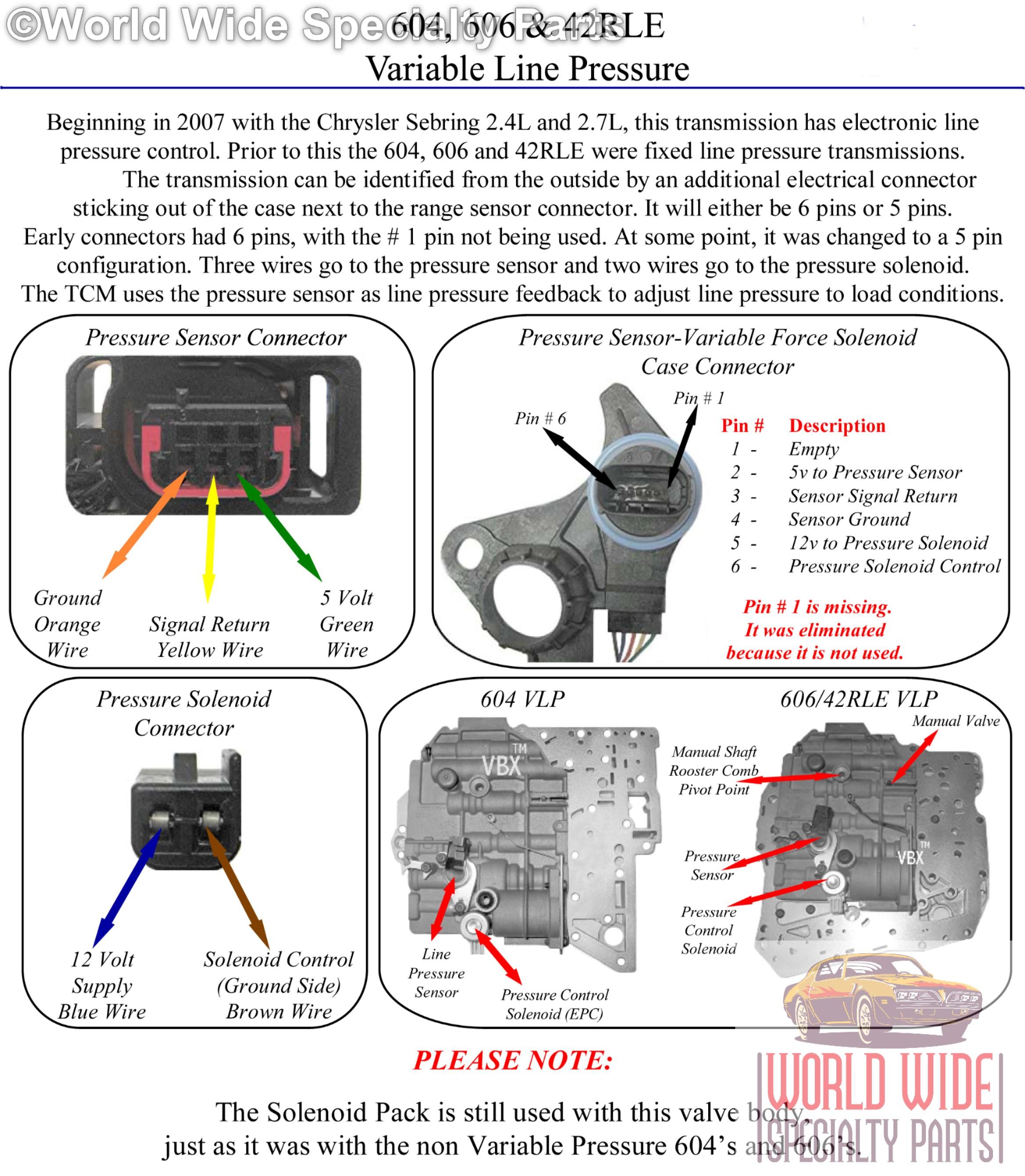 [SCHEMATICS_4PO]  LF_1560] A606 42Le Transmission Wiring Diagram Free Diagram | A606 42le Transmission Wiring Diagram |  | Ginia Mepta Mohammedshrine Librar Wiring 101