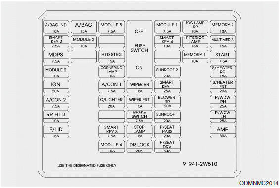 TF_8084] 2002 Hyundai Fuse Box Download DiagramOgeno Norab Tacle Getap Licuk Mohammedshrine Librar Wiring 101