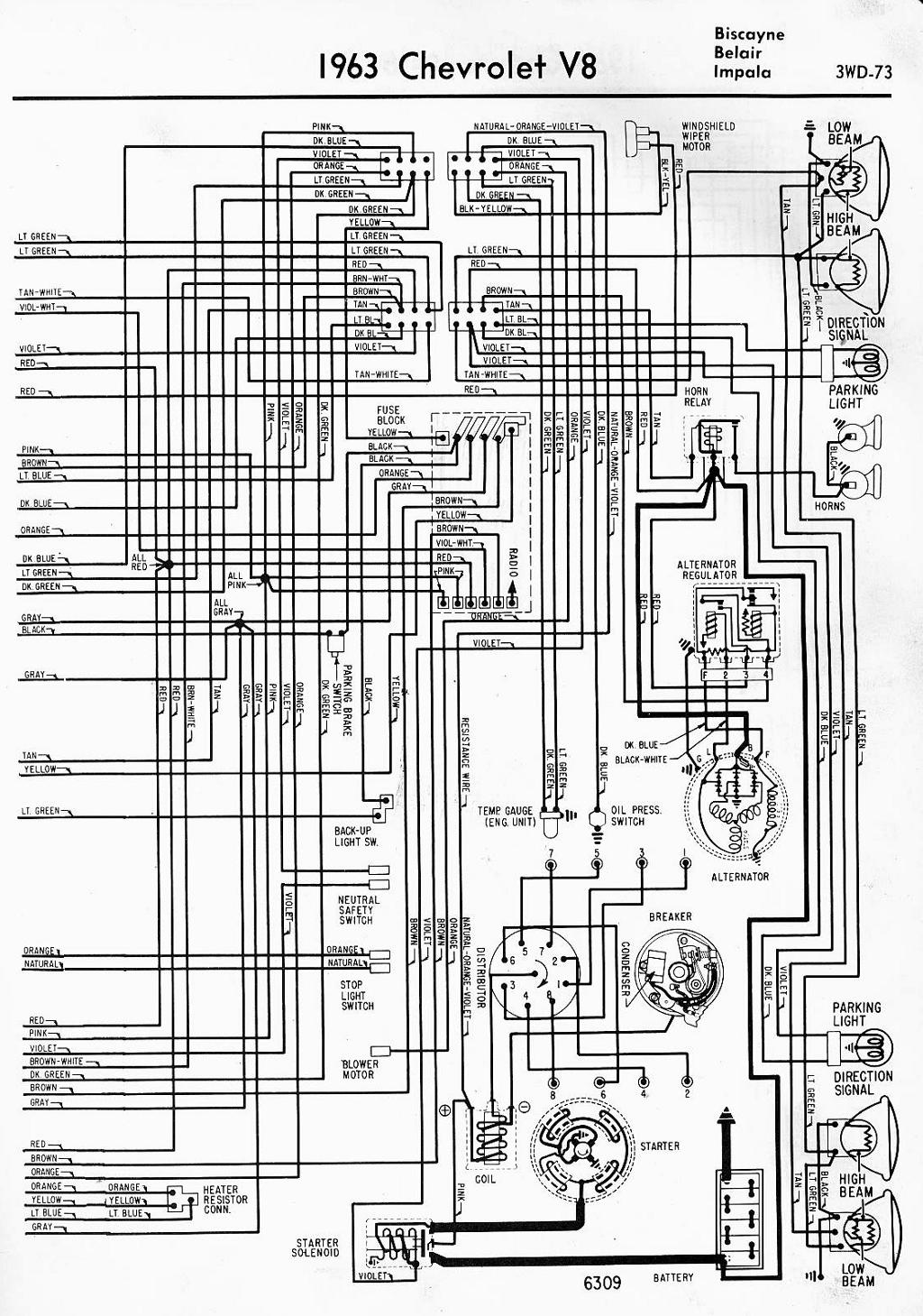 [FPWZ_2684]  73 Impala Wiring Diagram - Data Wiring Diagrams | Custom 73 Impala Wiring Harness |  | dvisitearte.it
