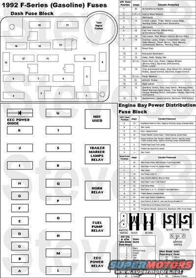 1993 Ford F 250 Fuse Box - 1999 F150 Fuse Box List Data Schematicsantuariomadredelbuonconsiglio.it