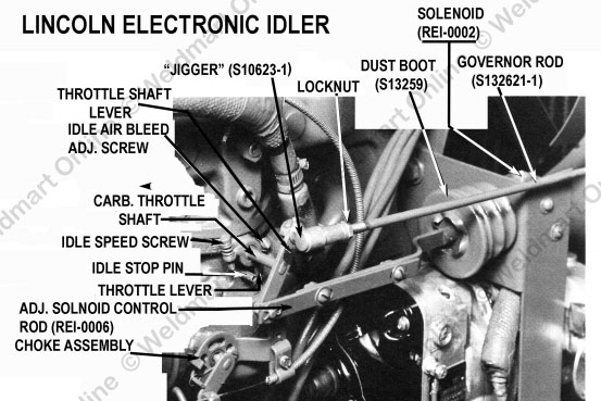 Brilliant Sa 200 Lincoln Welder Wiring Diagram Basic Electronics Wiring Diagram Wiring Cloud Loplapiotaidewilluminateatxorg